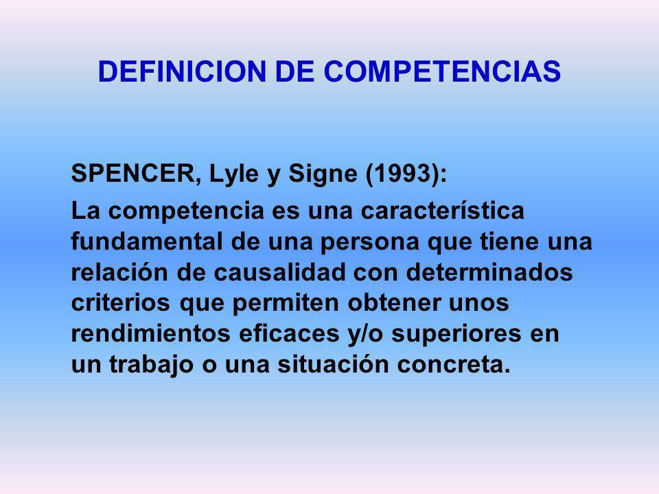 DEFINICION DE COMPETENCIAS