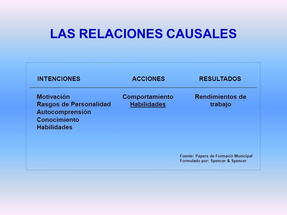 LAS RELACIONES CAUSALES