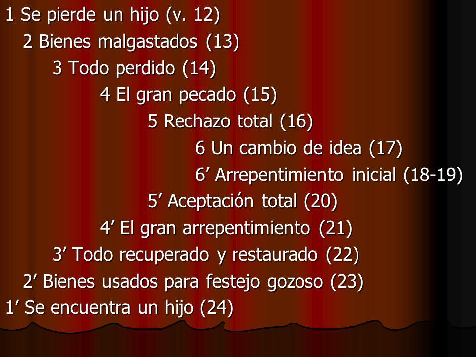 1 Se pierde un hijo (v. 12) 2 Bienes malgastados (13) 3 Todo perdido (14) 4 El gran pecado (15) 5 Rechazo total (16)