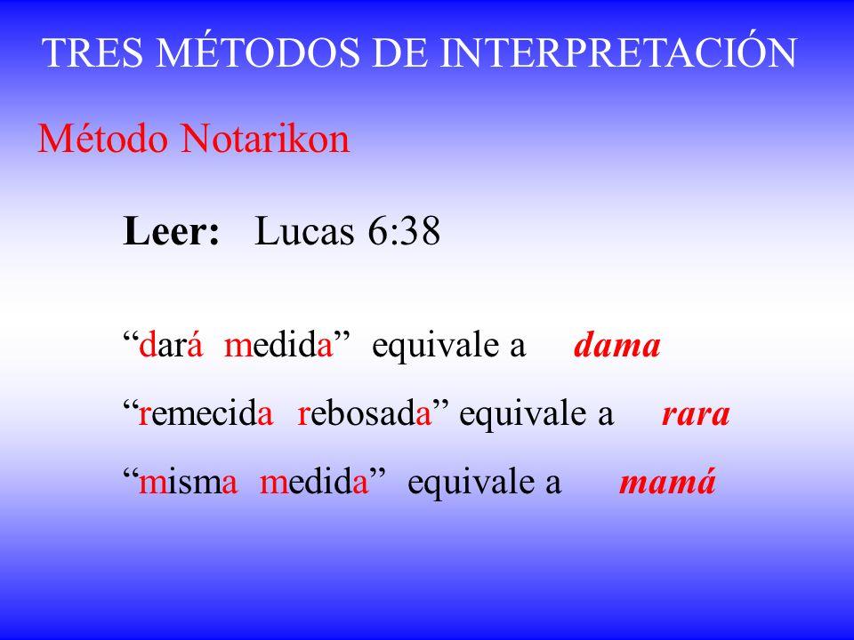TRES MÉTODOS DE INTERPRETACIÓN