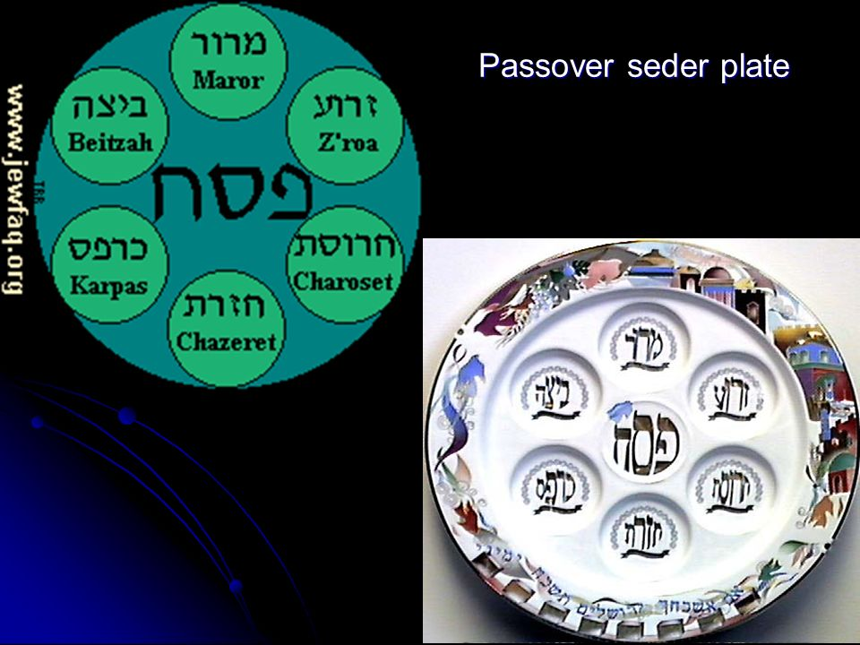 Passover seder plate Passover seder plate