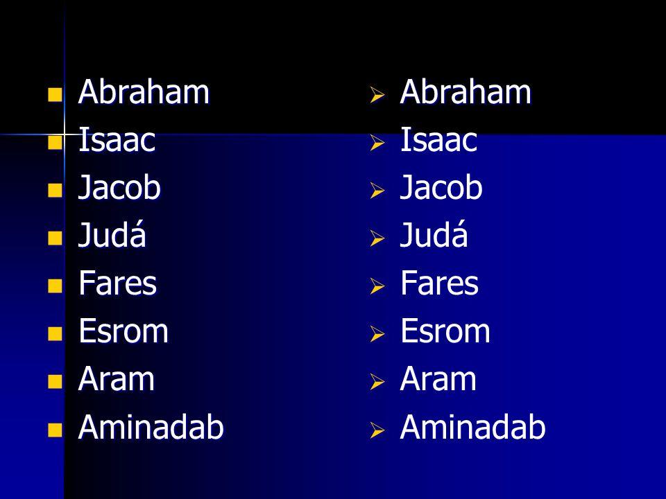 Abraham Isaac. Jacob. Judá. Fares. Esrom. Aram. Aminadab. Abraham. Isaac. Jacob. Judá. Fares.