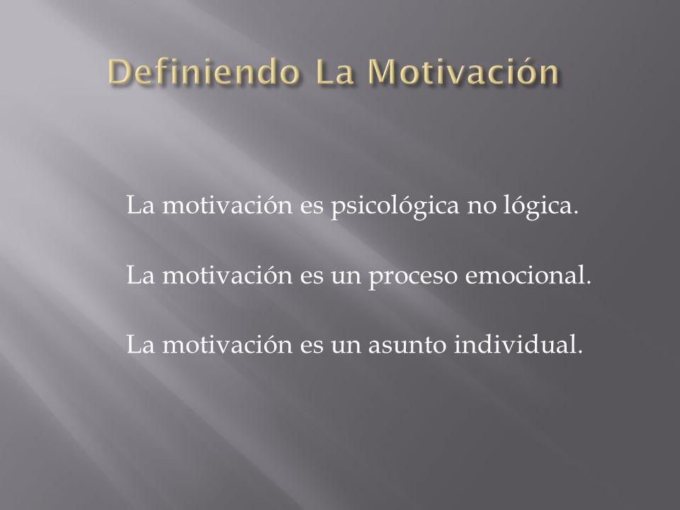 Definiendo La Motivación