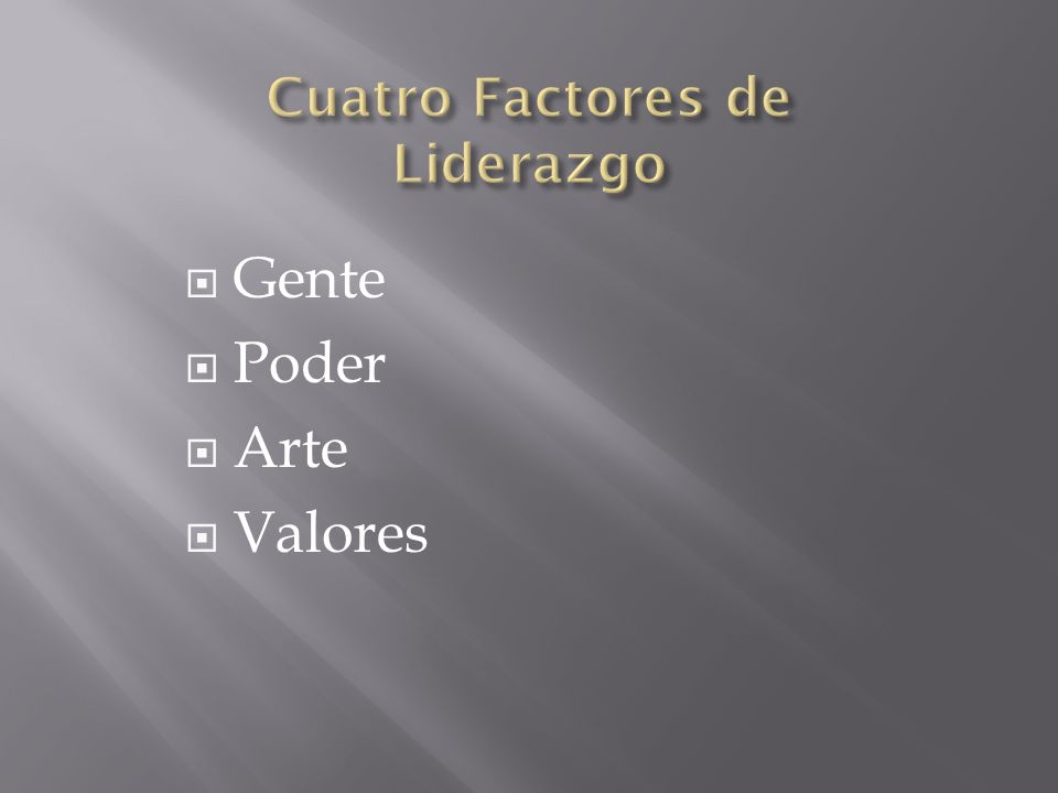 Cuatro Factores de Liderazgo