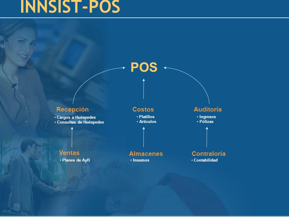 INNSIST-POS POS Recepción Costos Auditoría Ventas Almacenes
