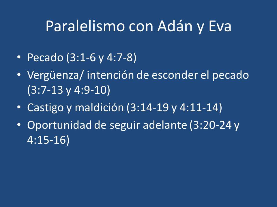 Paralelismo con Adán y Eva
