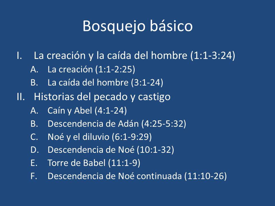Bosquejo básico La creación y la caída del hombre (1:1-3:24)