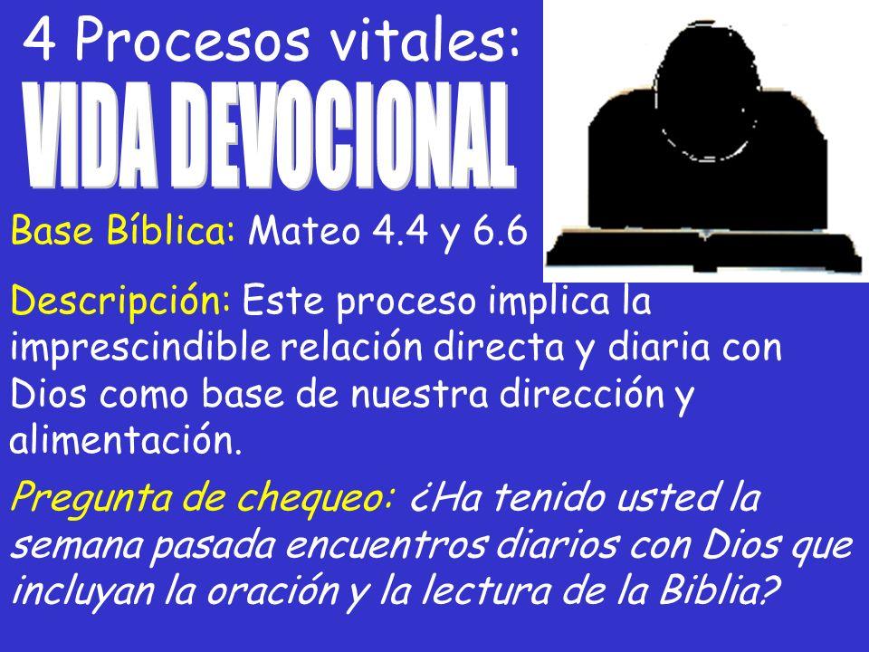 4 Procesos vitales: VIDA DEVOCIONAL Base Bíblica: Mateo 4.4 y 6.6