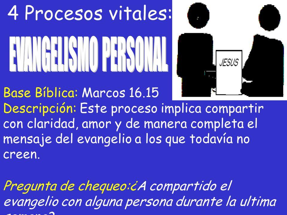 4 Procesos vitales: EVANGELISMO PERSONAL Base Bíblica: Marcos 16.15