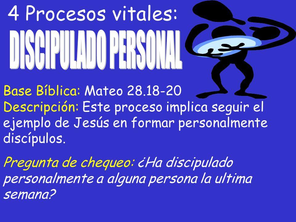 4 Procesos vitales: DISCIPULADO PERSONAL Base Bíblica: Mateo 28.18-20