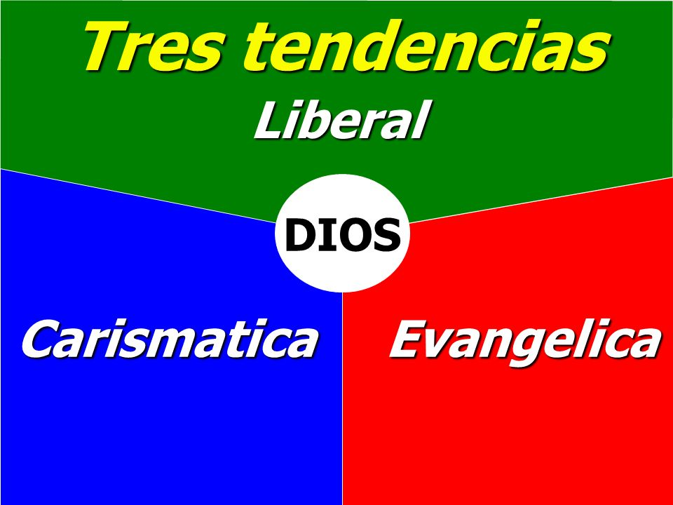 Tres tendencias Liberal DIOS Carismatica Evangelica