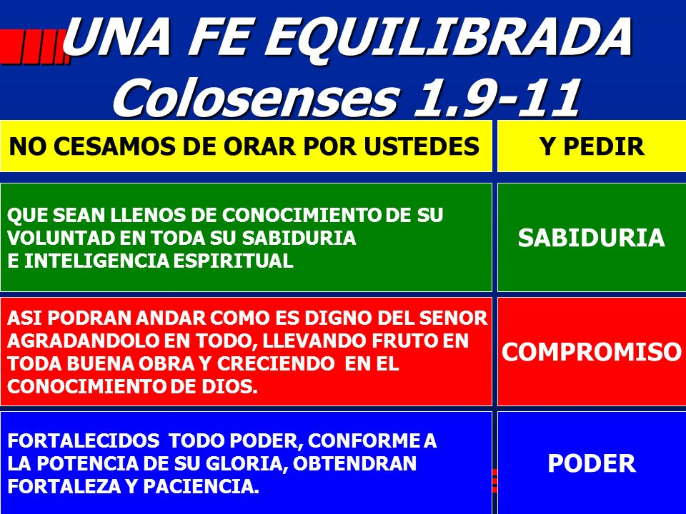 UNA FE EQUILIBRADA Colosenses 1.9-11 NO CESAMOS DE ORAR POR USTEDES