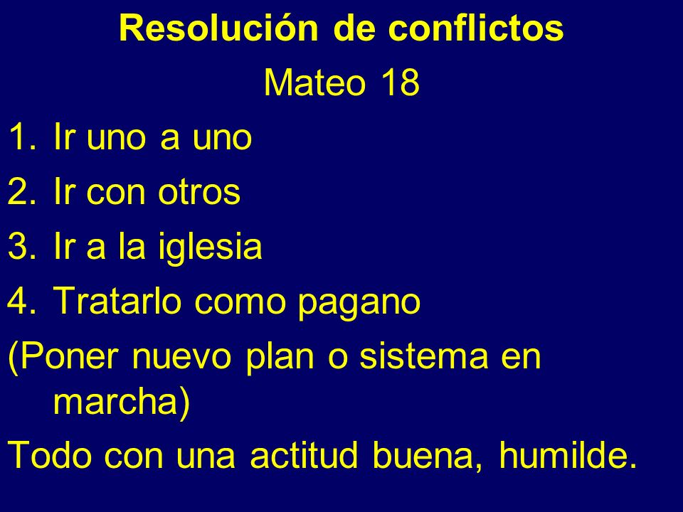 Resolución de conflictos