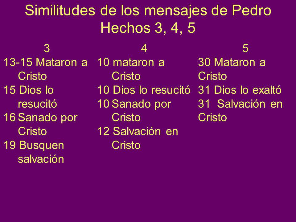 Similitudes de los mensajes de Pedro Hechos 3, 4, 5