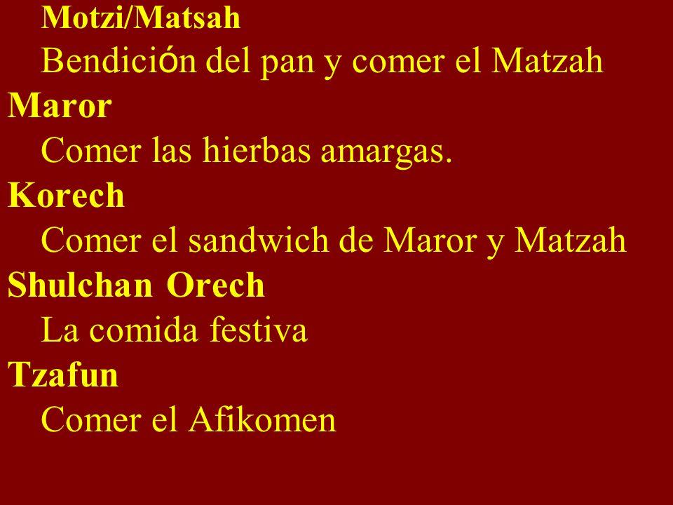 Bendición del pan y comer el Matzah Maror Comer las hierbas amargas.