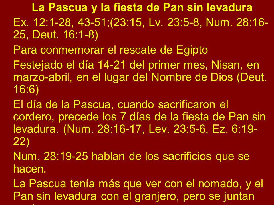 La Pascua y la fiesta de Pan sin levadura