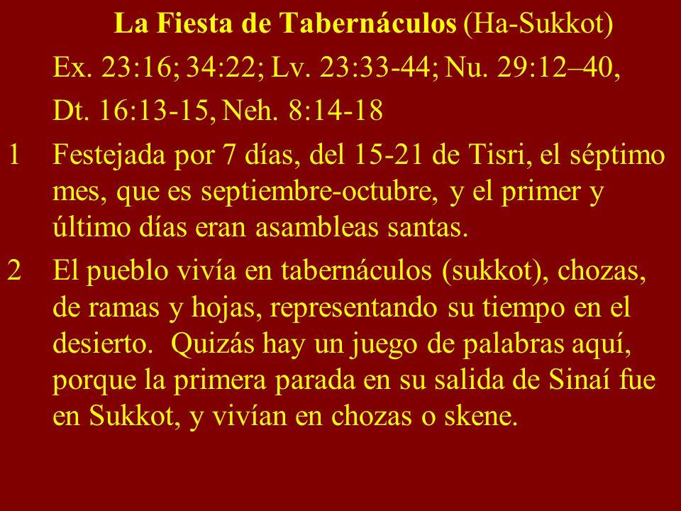 La Fiesta de Tabernáculos (Ha-Sukkot)