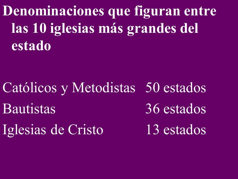 Denominaciones que figuran entre las 10 iglesias más grandes del estado