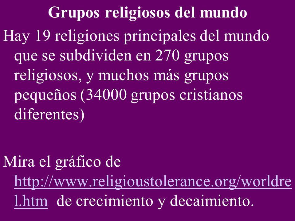 Grupos religiosos del mundo