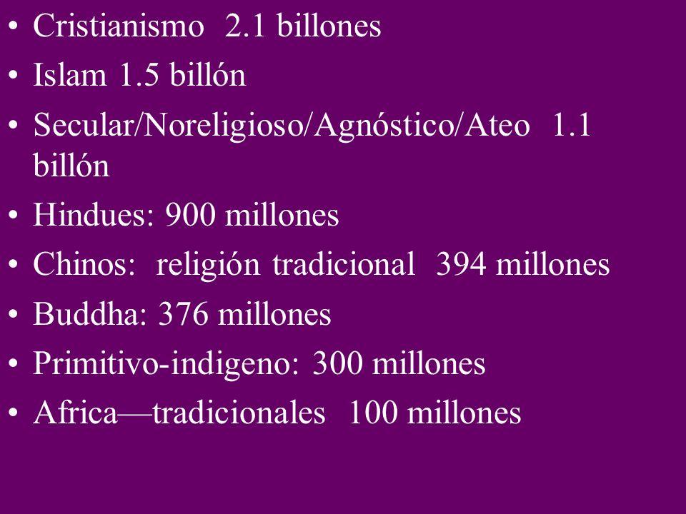 Cristianismo 2.1 billones