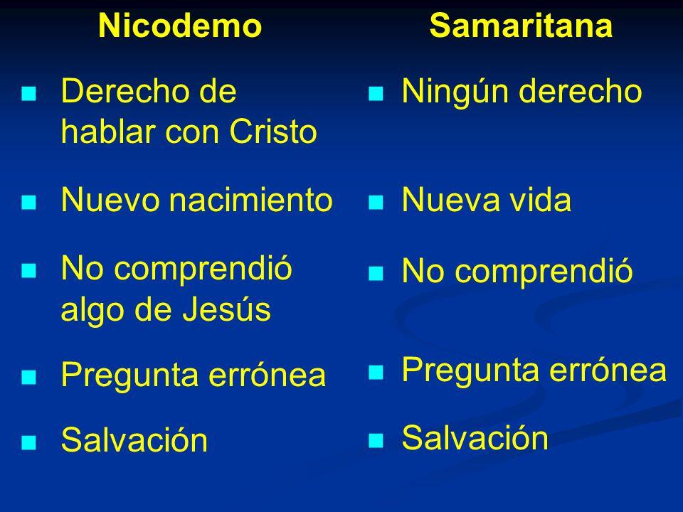 Nicodemo Derecho de hablar con Cristo. Nuevo nacimiento. No comprendió algo de Jesús. Pregunta errónea.
