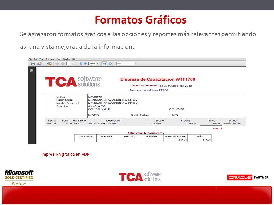 Formatos Gráficos Se agregaron formatos gráficos a las opciones y reportes más relevantes permitiendo así una vista mejorada de la información.