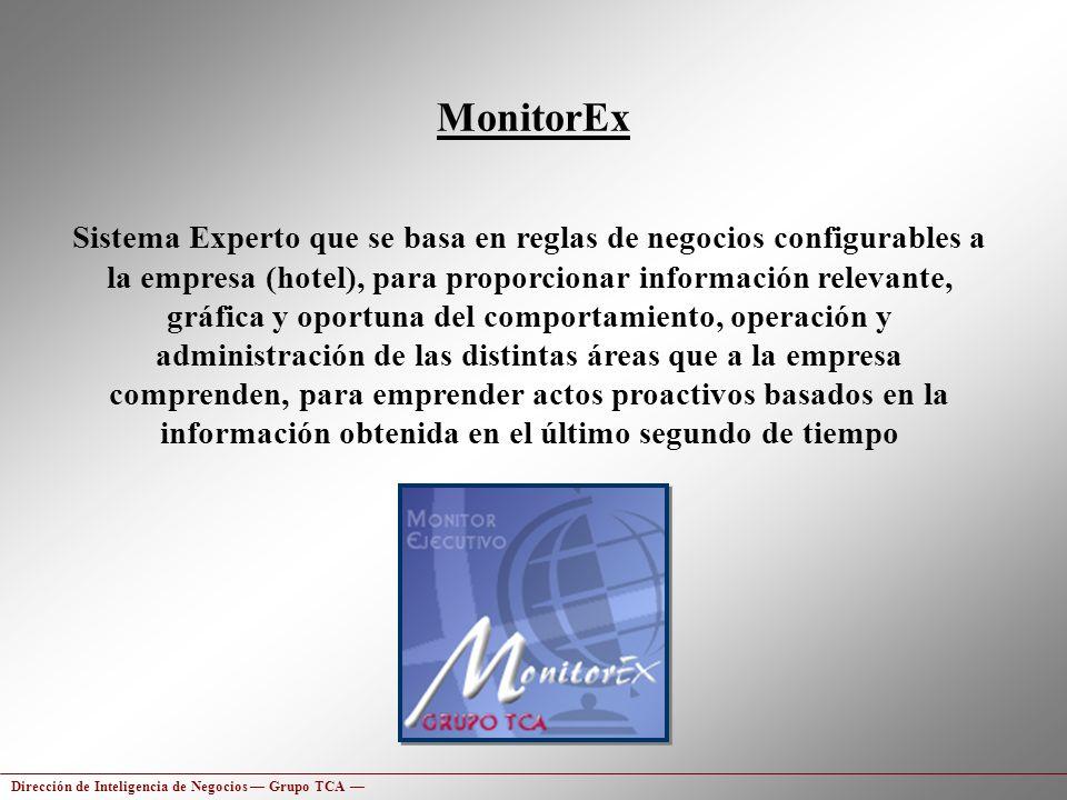MonitorEx