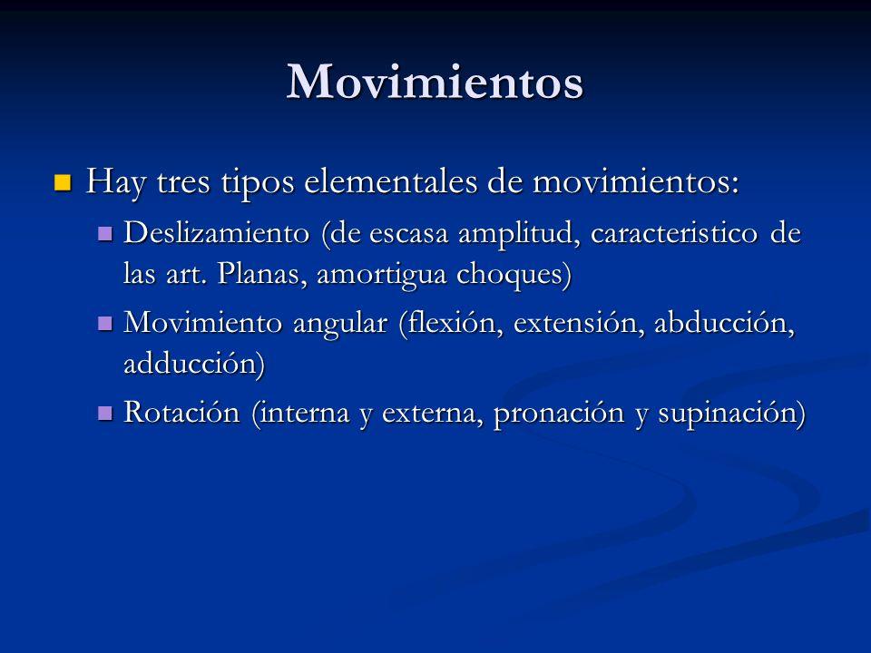 Movimientos Hay tres tipos elementales de movimientos: