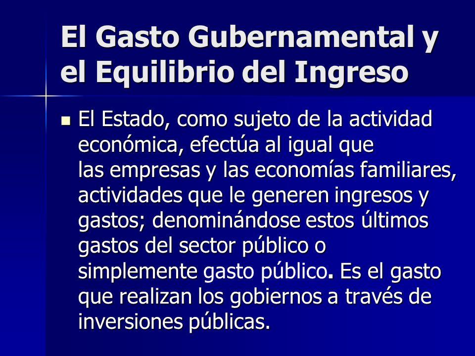 El Gasto Gubernamental y el Equilibrio del Ingreso