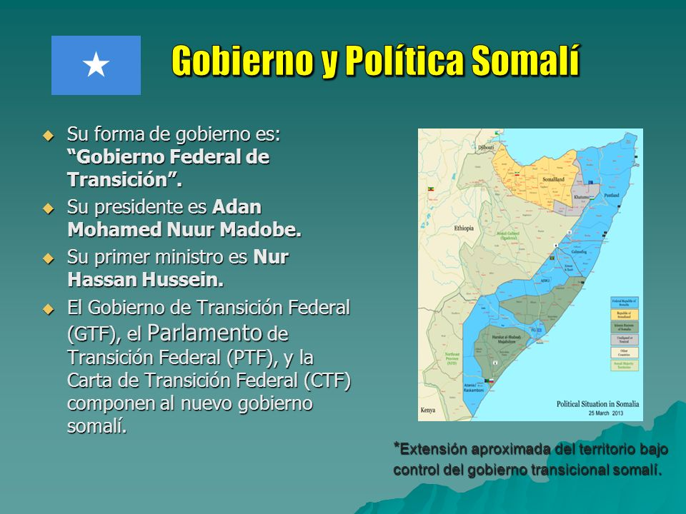 Gobierno y Política Somalí