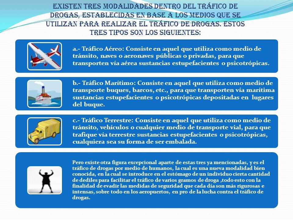 Existen tres modalidades dentro del tráfico de drogas, establecidas en base a los medios que se utilizan para realizar el tráfico de drogas. Estos tres tipos son los siguientes:
