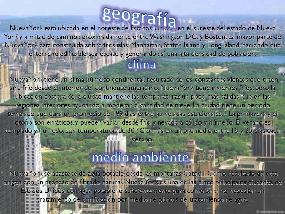 geografía medio ambiente clima