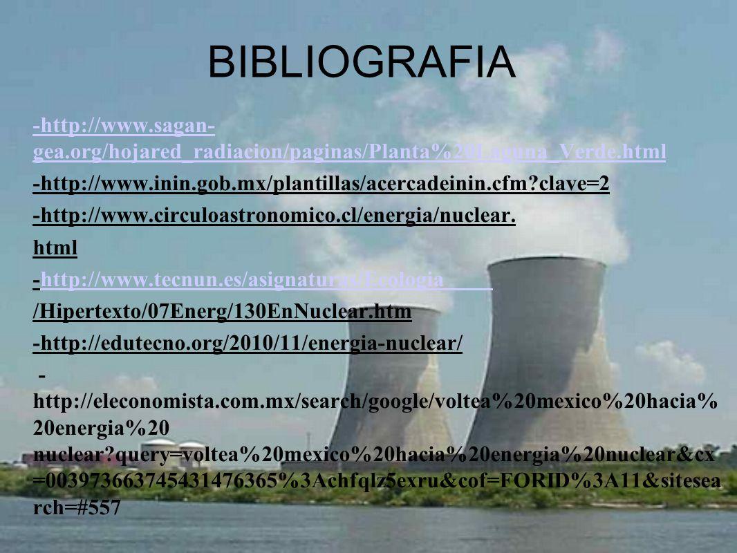 BIBLIOGRAFIA -http://www.sagan-gea.org/hojared_radiacion/paginas/Planta%20Laguna_Verde.html.