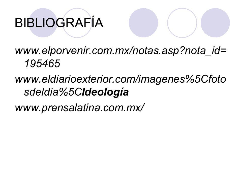 BIBLIOGRAFÍA www.elporvenir.com.mx/notas.asp nota_id=195465