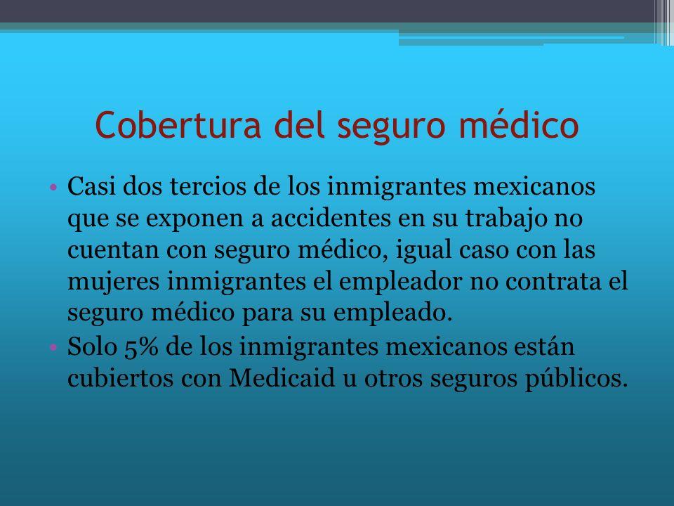 Cobertura del seguro médico