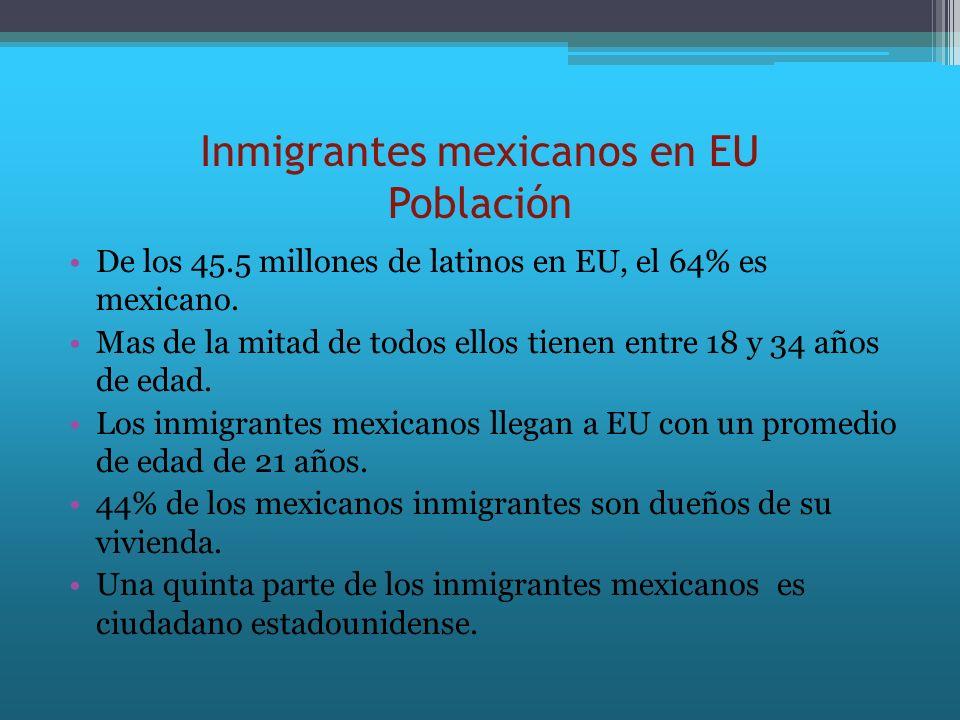 Inmigrantes mexicanos en EU Población