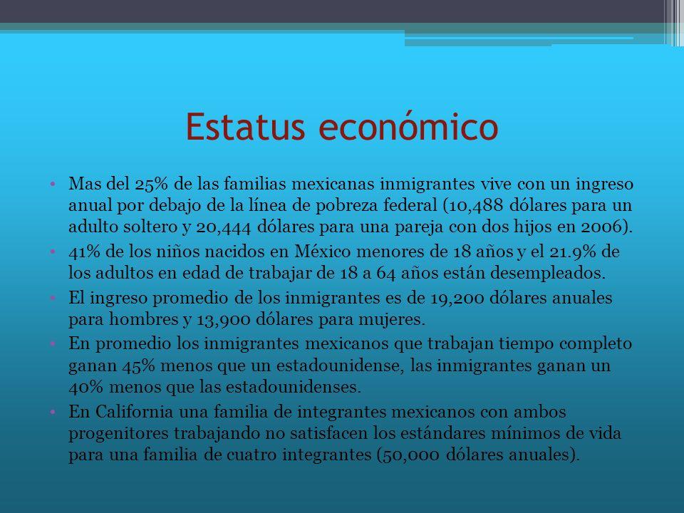 Estatus económico