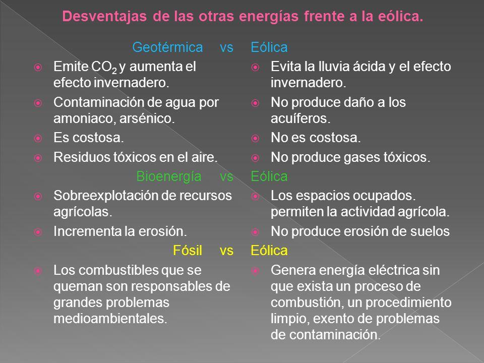 Desventajas de las otras energías frente a la eólica.