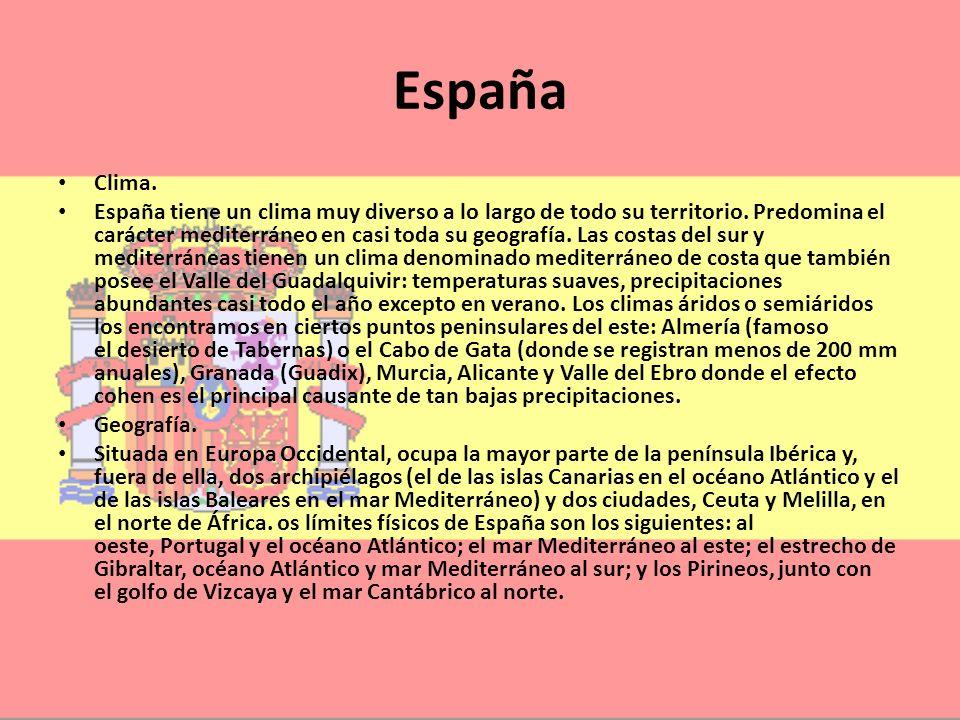 España Clima.