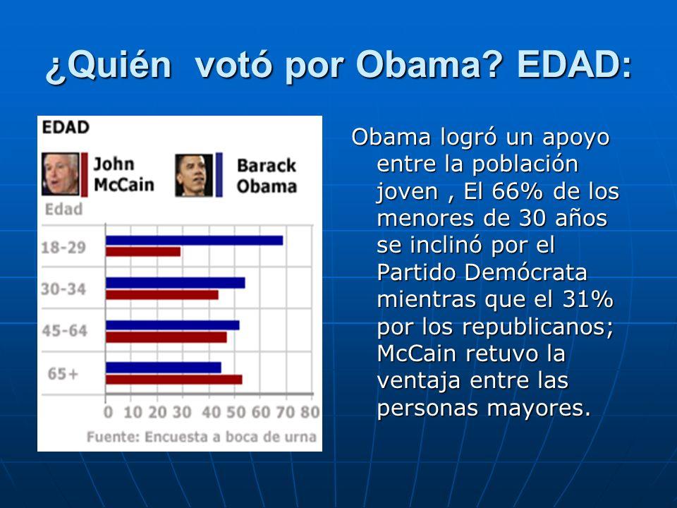 ¿Quién votó por Obama EDAD: