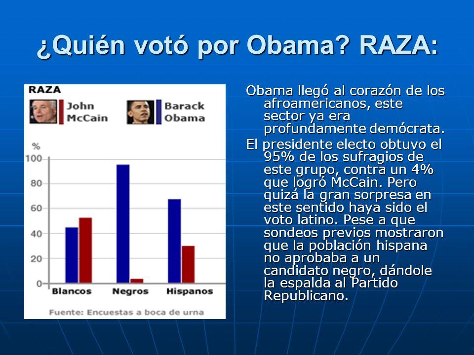 ¿Quién votó por Obama RAZA: