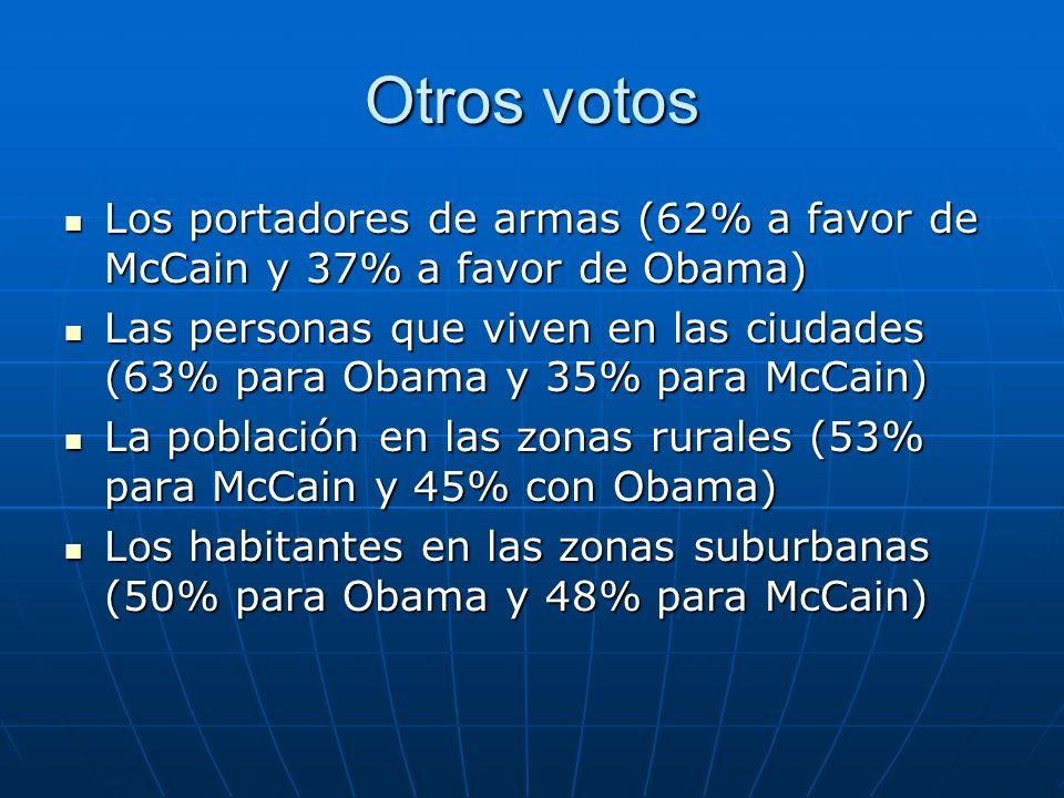 Otros votos Los portadores de armas (62% a favor de McCain y 37% a favor de Obama)