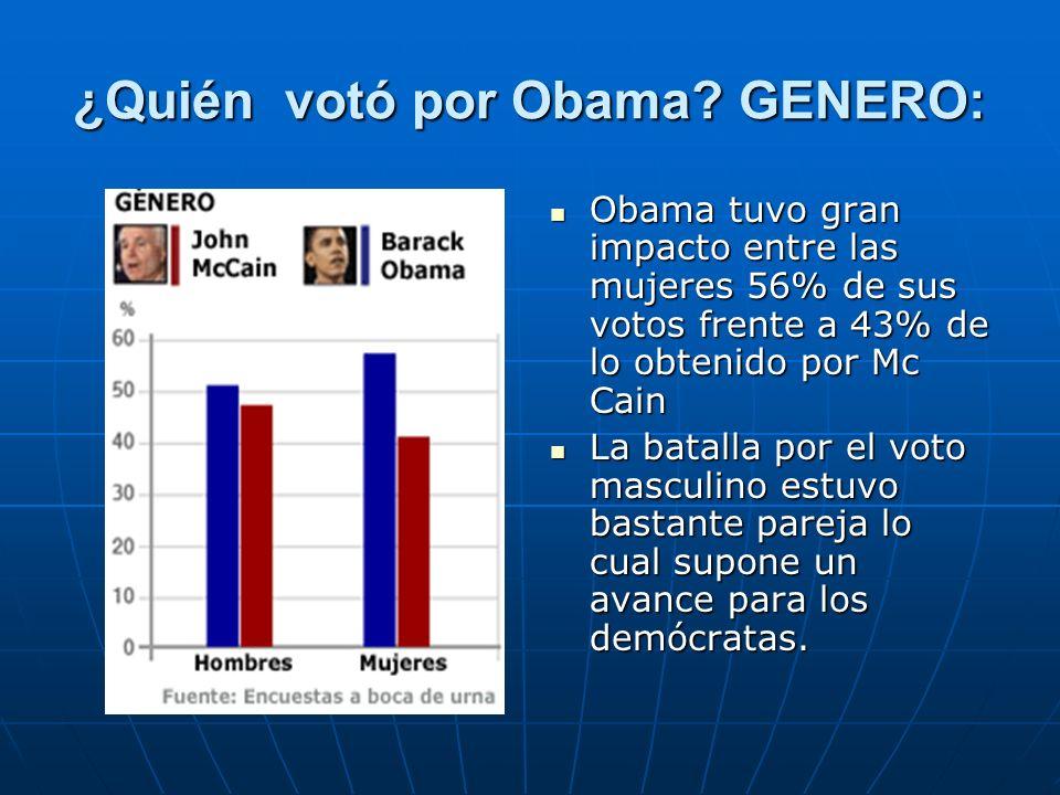 ¿Quién votó por Obama GENERO: