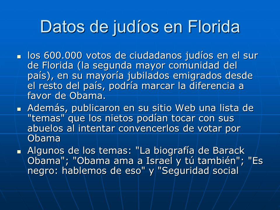 Datos de judíos en Florida