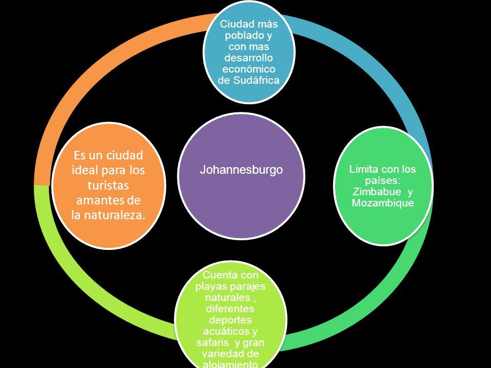 Johannesburgo Ciudad más poblado y con mas desarrollo económico de Sudáfrica. Limita con los países: Zimbabue y Mozambique.