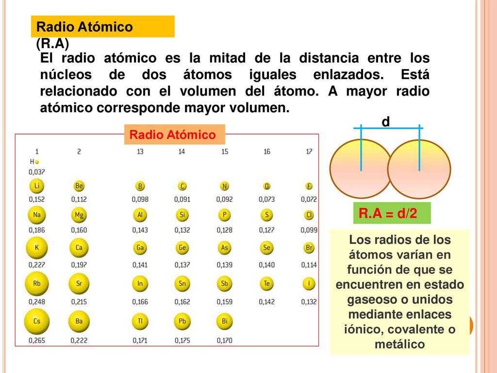 Qumica propiedades peridicas de los elementos qumicos de la tabla propiedades peridicas 3 radio urtaz Images
