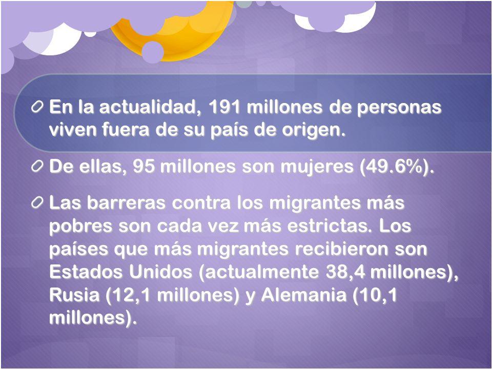 En la actualidad, 191 millones de personas viven fuera de su país de origen.