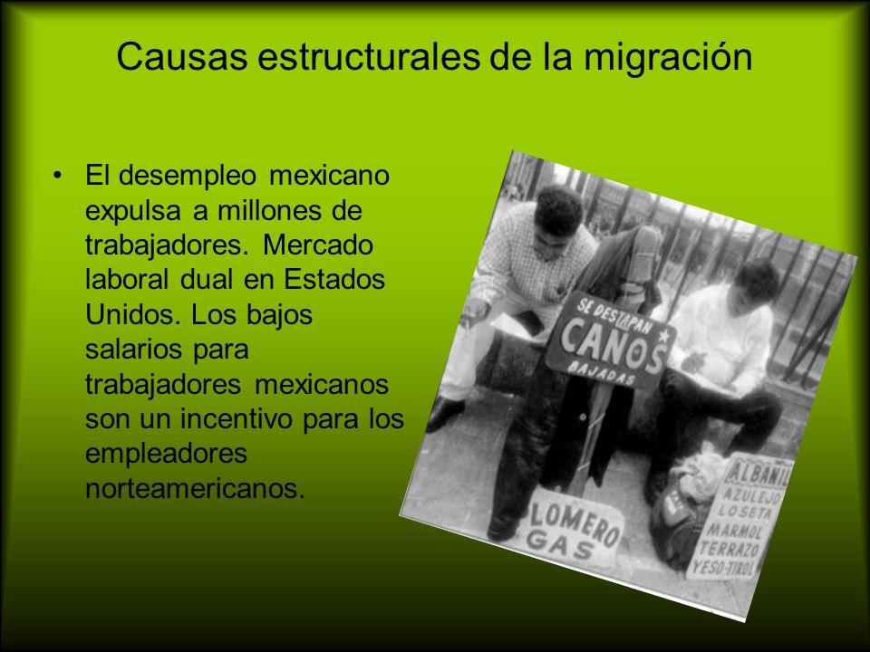 Causas estructurales de la migración
