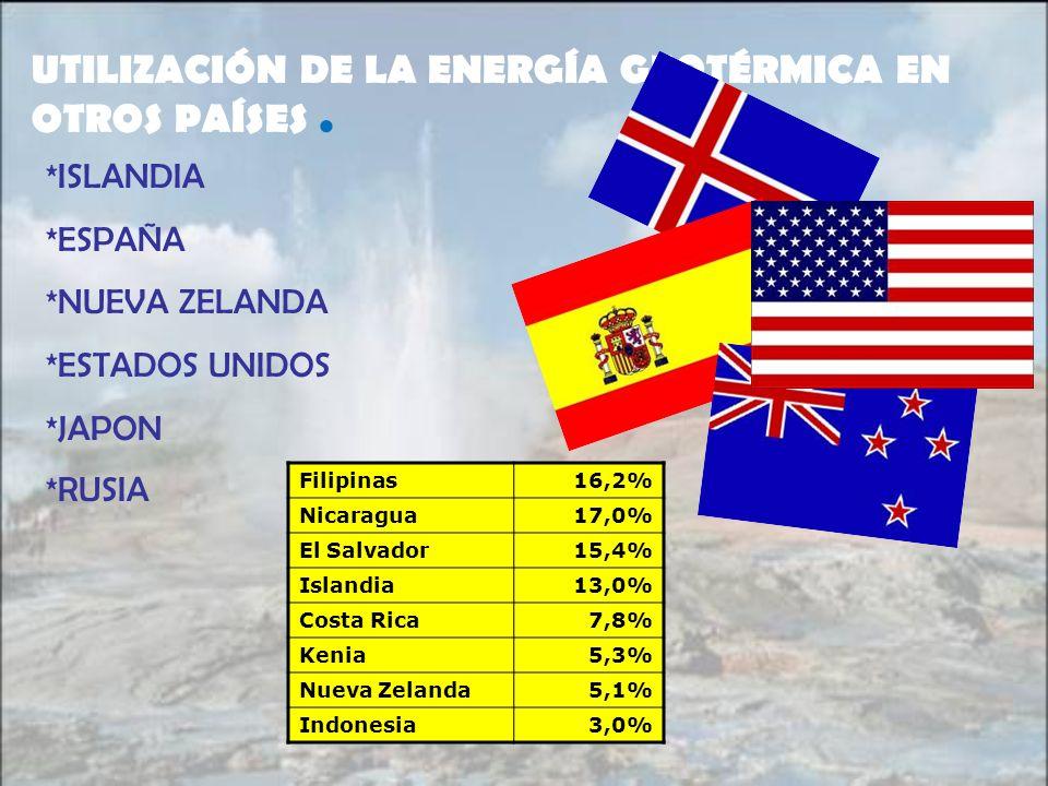 UTILIZACIÓN DE LA ENERGÍA GEOTÉRMICA EN OTROS PAÍSES .