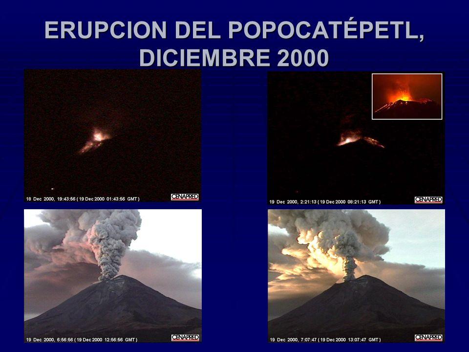 ERUPCION DEL POPOCATÉPETL, DICIEMBRE 2000